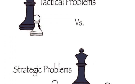 Tactical vs. Strategic Problem Solving. (Part I)