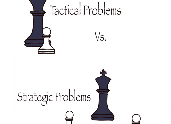 Tactical Vs Strategic