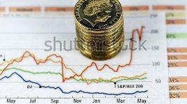 Zim inflation hits 266%