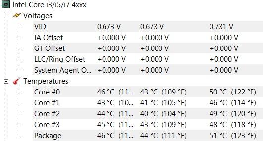 processor temperature