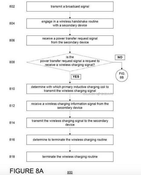 google-laptop-wireless-charging-3