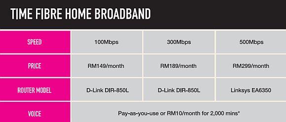160323-time-broadband-500mbps-fibre-home-2