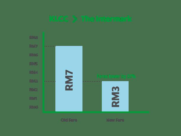 grabcar-new-rates-2016-3