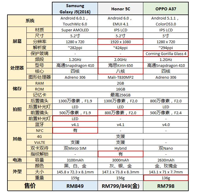 3fonpk_副本 (1)