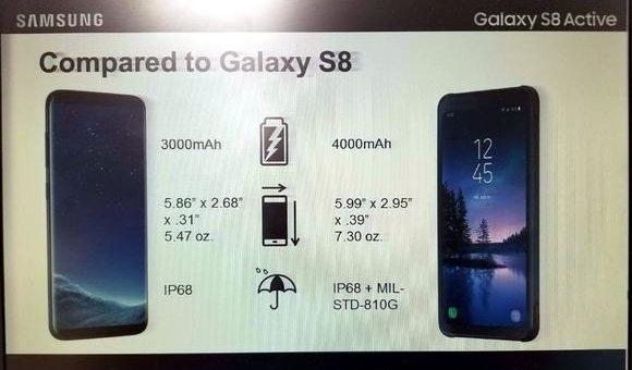 Samsung-Galaxy-S8-Active-Specs-leak-