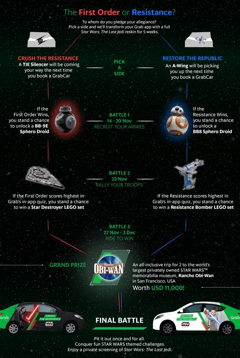 grab star wars fight
