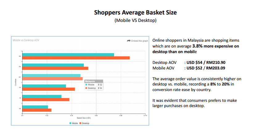 basket size platform