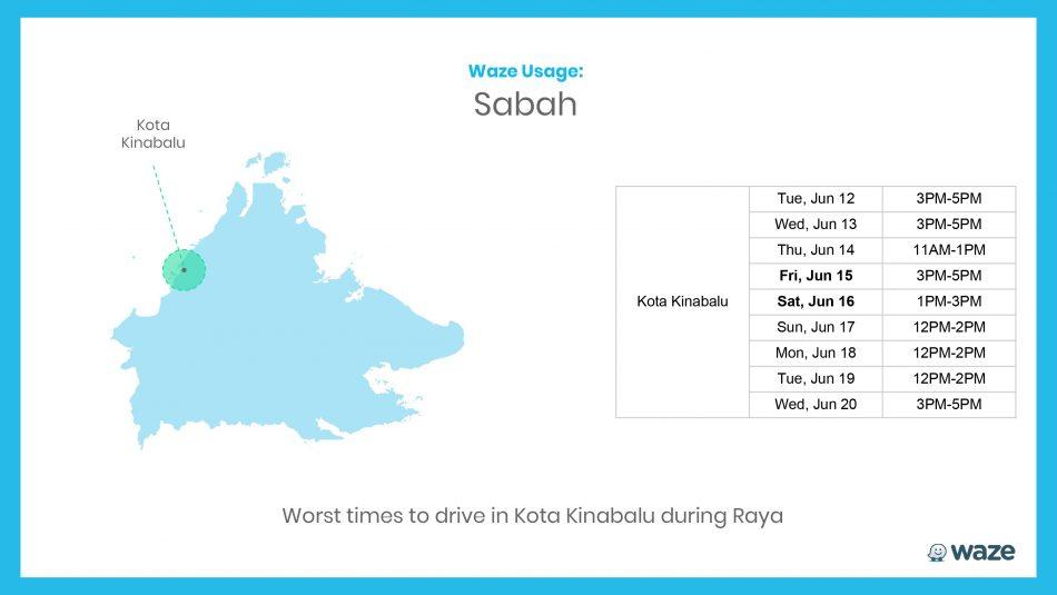 Sabah-Kota-Kinabalu-950x535