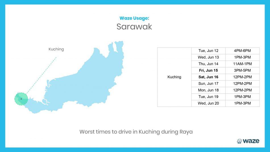Sarawak-Kuching-950x535