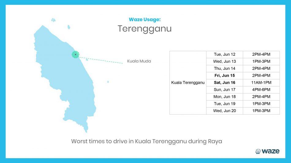 Terengganu-Kuala-Terengganu-950x535