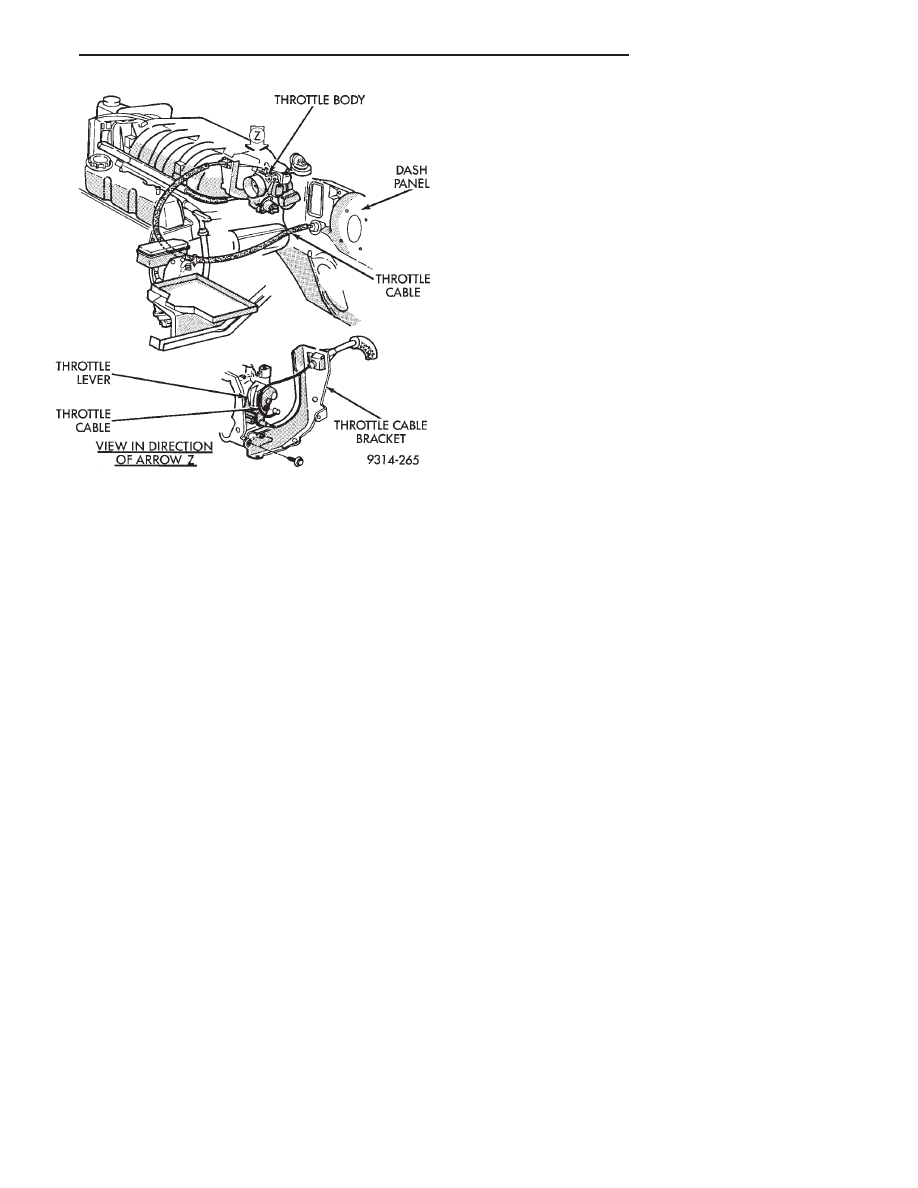 Fig 7 throttle cable attachment to throttle