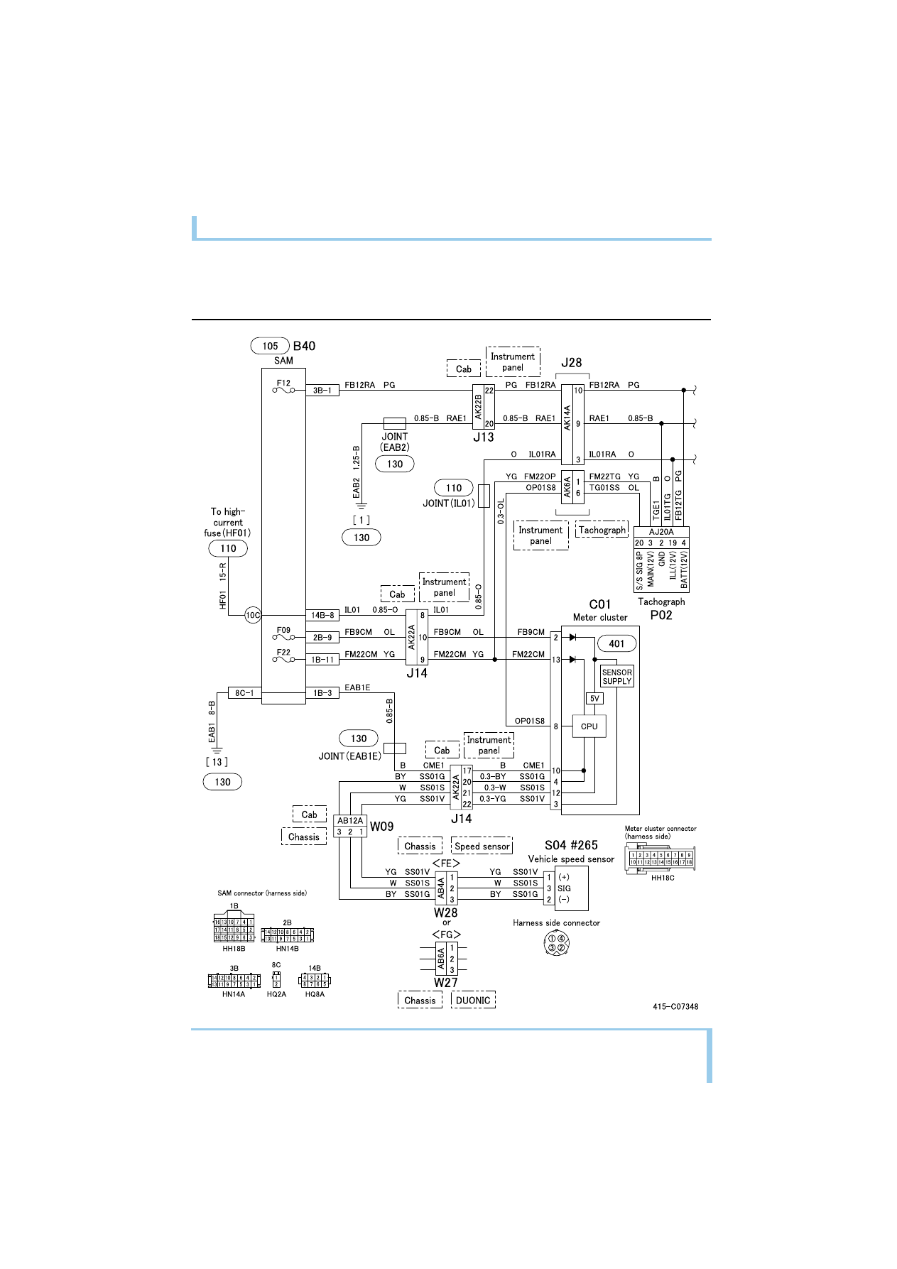 Mitsubishi Colt Fuse Box Diagram