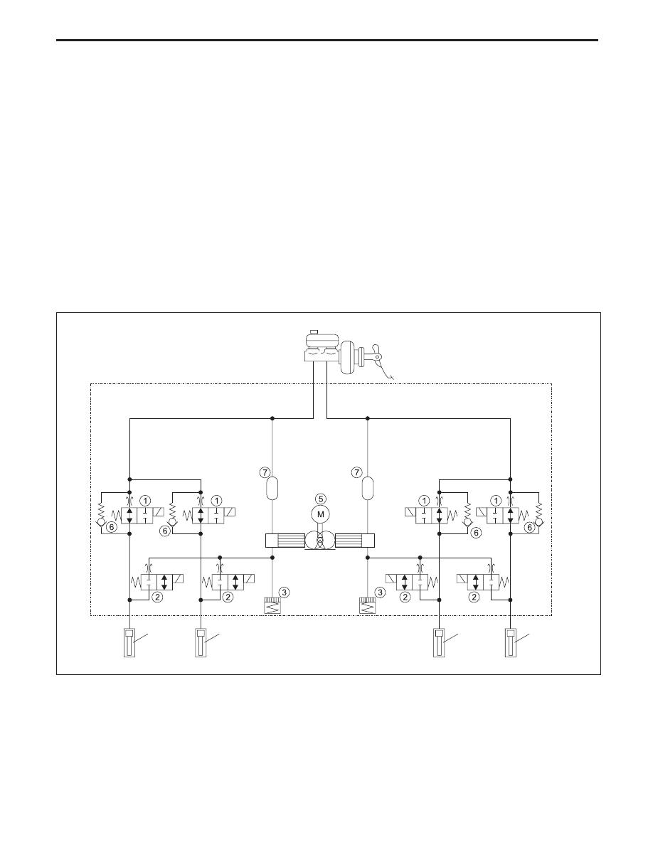 Nissan Primera Wiring System Diagram