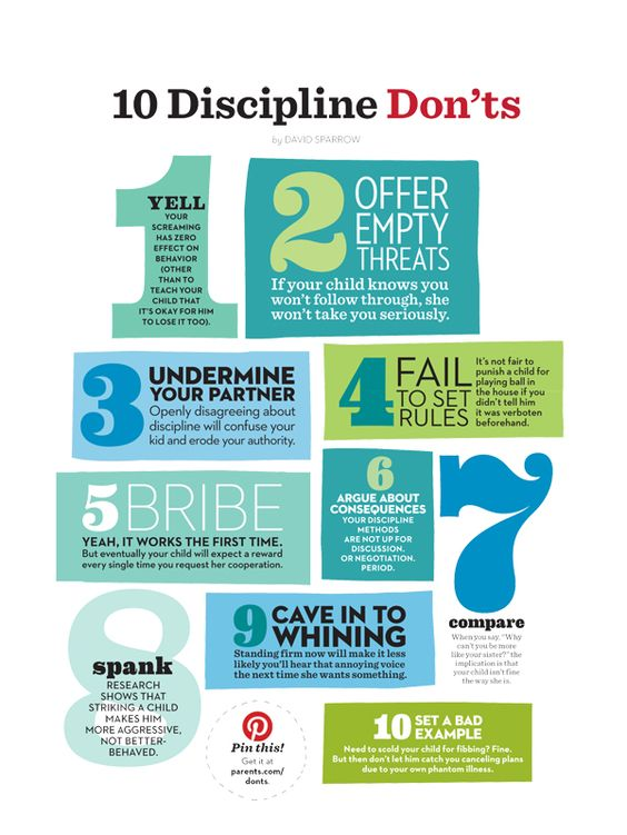 Discipline Children: Do We or Do We Not? Is Not Actually An Option?