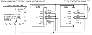 Natural Gas Detector Wiring Diagram  Zions Security