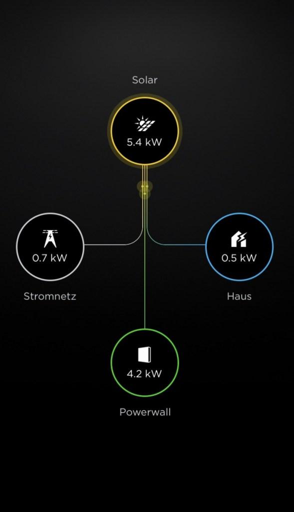 Tesla PowerWall 2 Werte