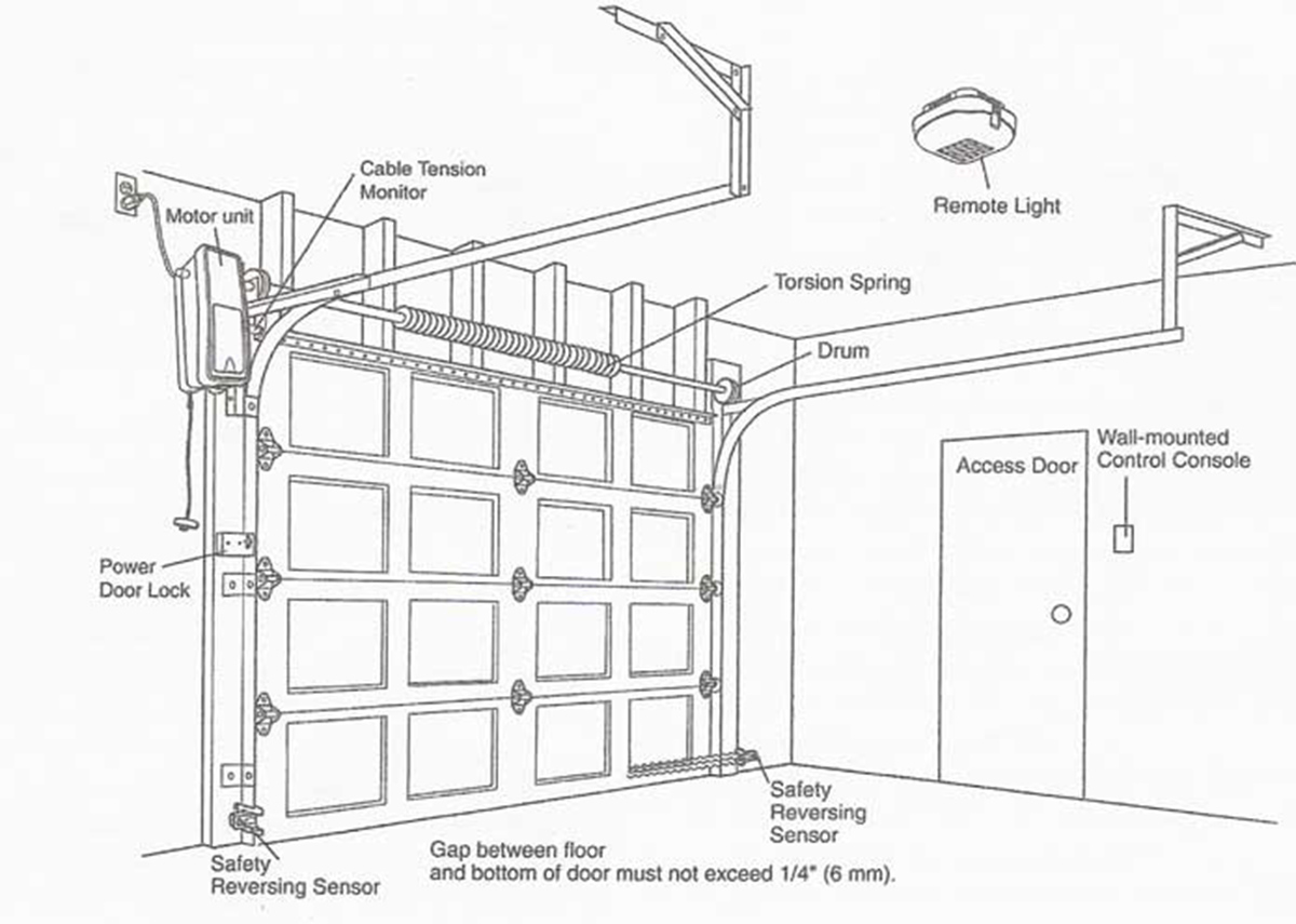 Lift Master Garage Door Opener Wiring Diagram