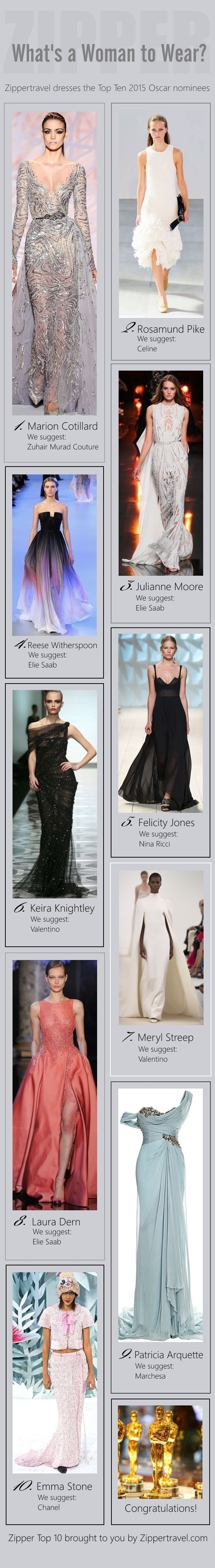 Osacr nominees gown suggestions