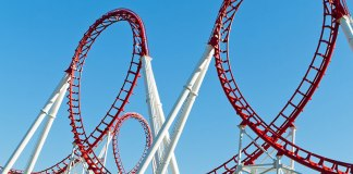 Six Flags Closes to Public for Private Jenner Party
