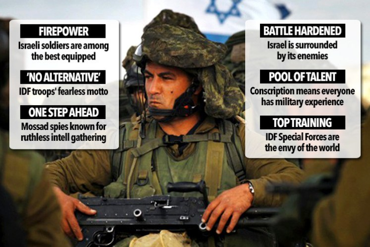 Israeli troops are extremely well-trained and equipped