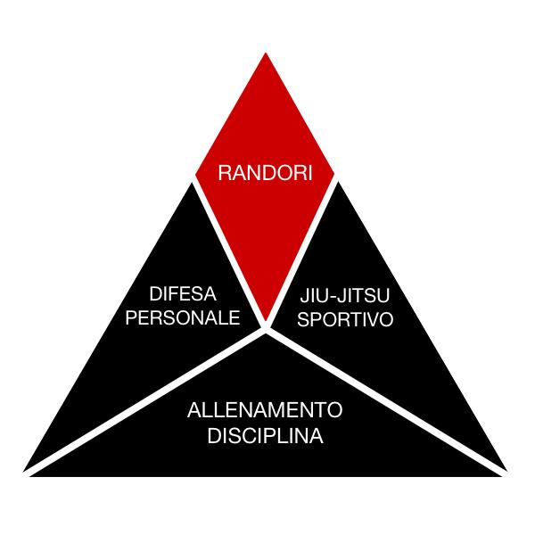 pyramid-zkjiujitsu
