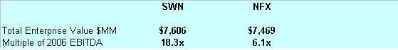 nfx-vs-swn-3.JPG