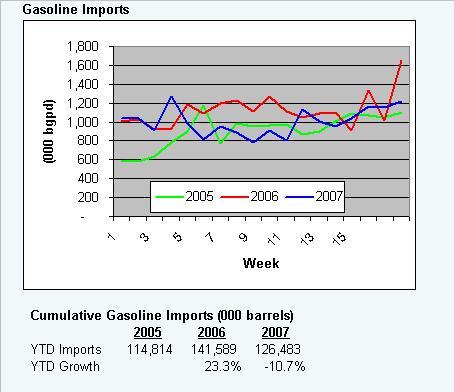 imports-050907.JPG