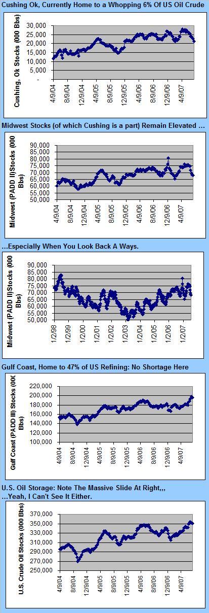 crude-stocks-cushing-073007aaa.jpg
