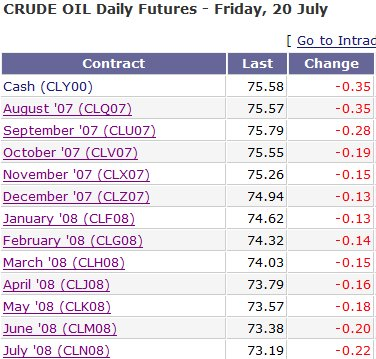 crude-strips-072007.jpg