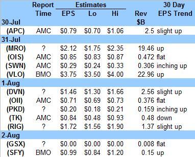 earnings-1st-wk-aug.jpg
