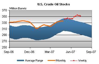 oil-stocks-072307.jpg