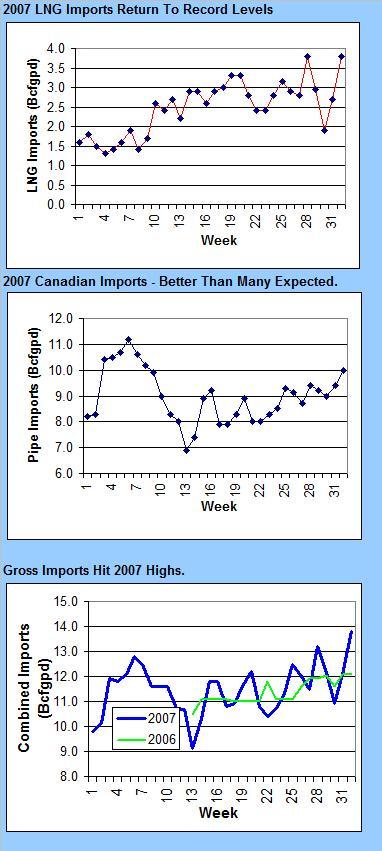 imports-082007.jpg
