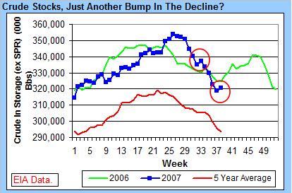 crude-stocks-092607.jpg