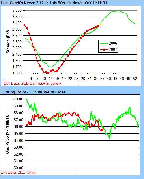 gas-graph-091007.jpg