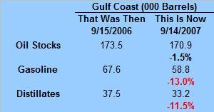 gulf-coast-pieces-092507.jpg