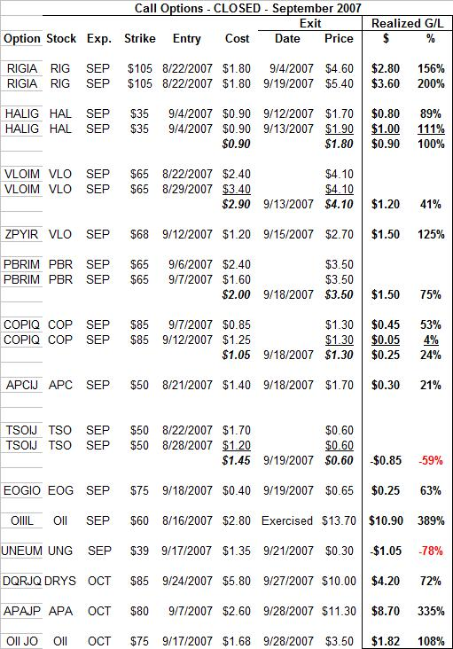 september-closed-positions-92807.jpg