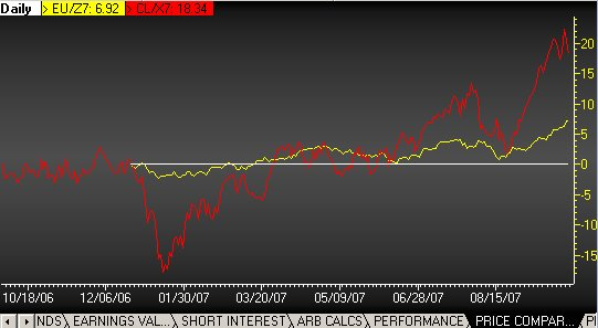 dollar-vs-crude.jpg