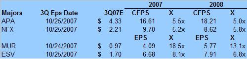 earnings-3rd-wk-oct.jpg