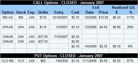 closed-jan-011108.jpg