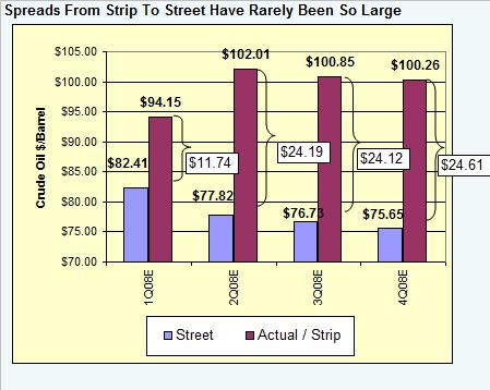 street-vs-strip-030308.jpg