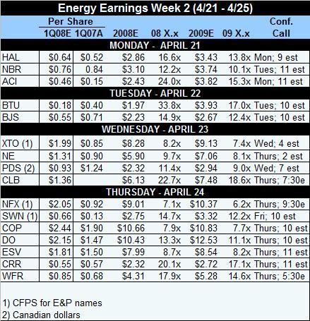 cal-1q08-week-2.jpg