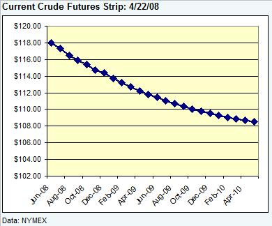 crude-strip-042208.jpg