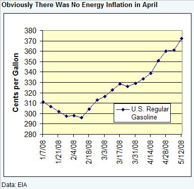 gasoline-price-051408.jpg