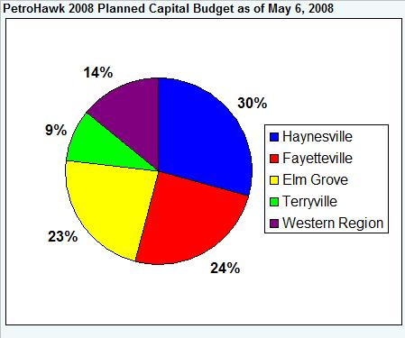 hk-2008-revised-budget.jpg