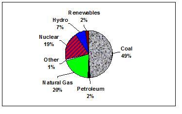electricity-graph.jpg