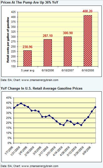 gasoline-price-061308.jpg