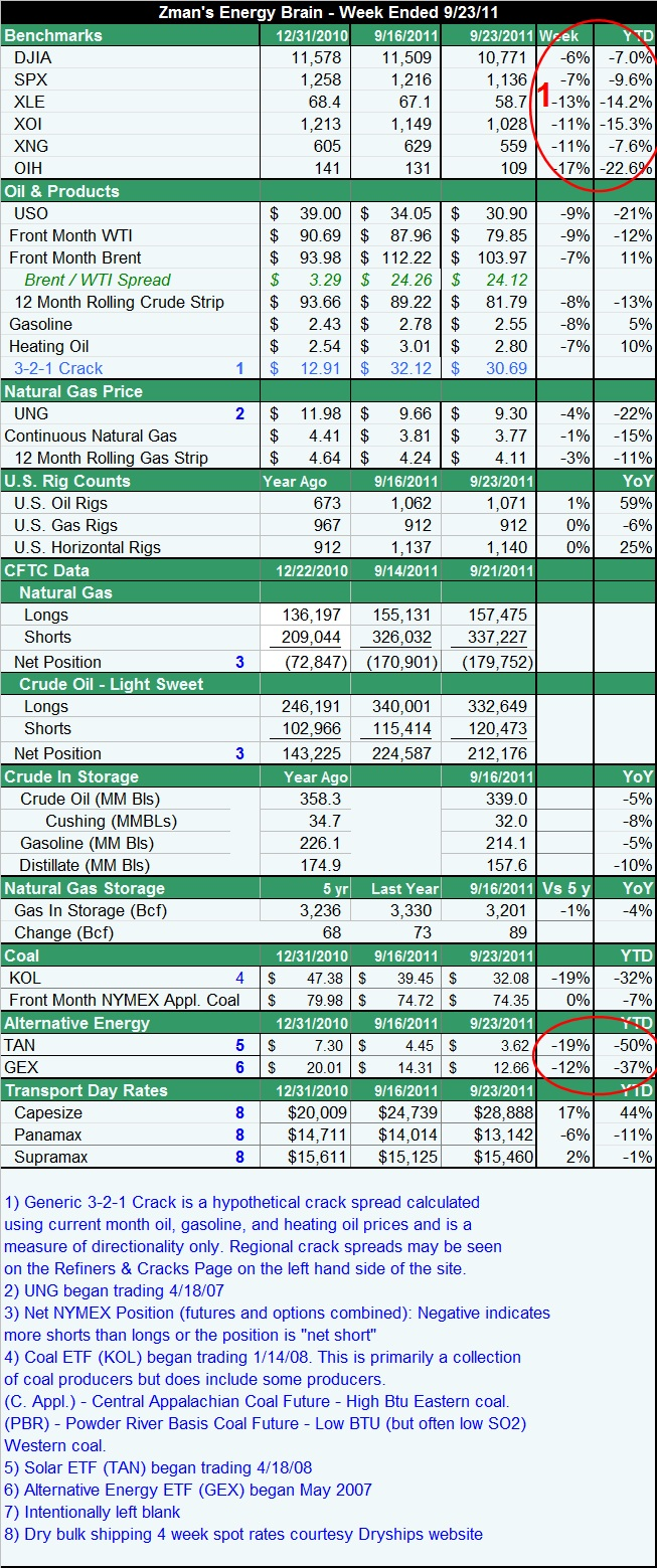 bca49b63cf3 Zman s Energy Brain ~ oil
