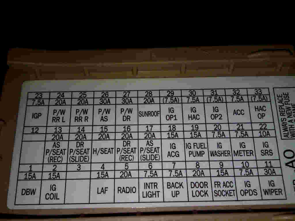 1998 Acura Tl Fuse Box Example Electrical Wiring Diagram \u2022 1998 Acura  RL Fuse Box 2006 Acura Tl Interior Fuse Box