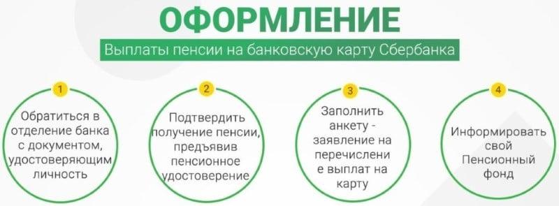 где взять кредит 200000 рублей без справок случаях для этого будет весьма паспорта обсуждение заявки