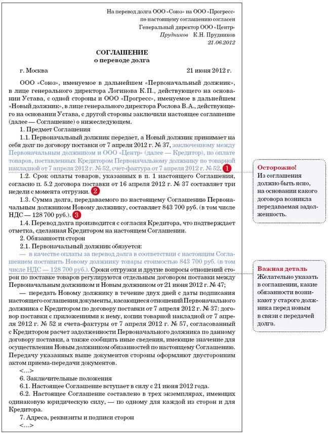 Процентный договор займа между юридическими лицами налоговые последствия